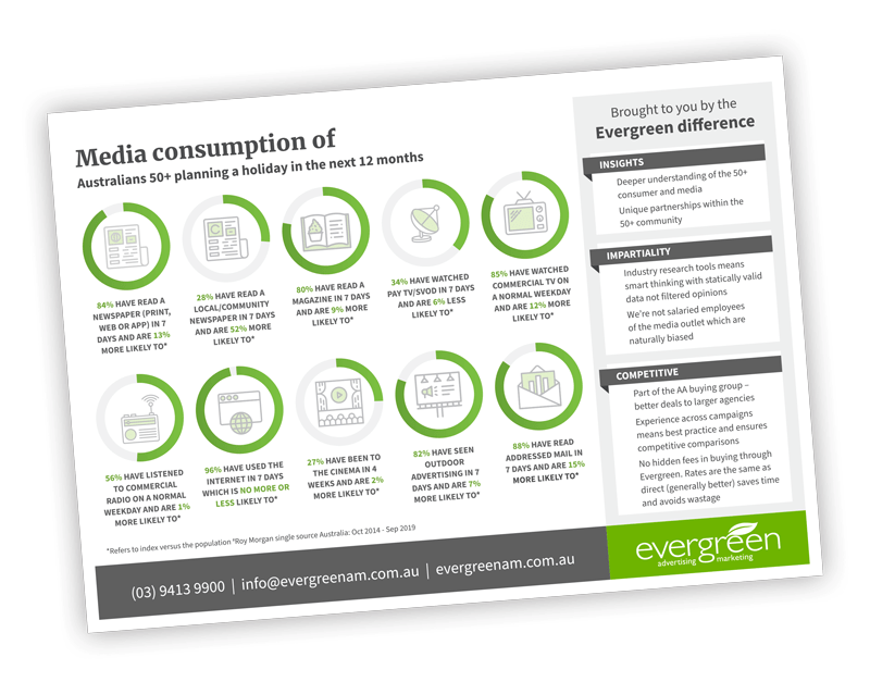 Sample page of media consumption audience report