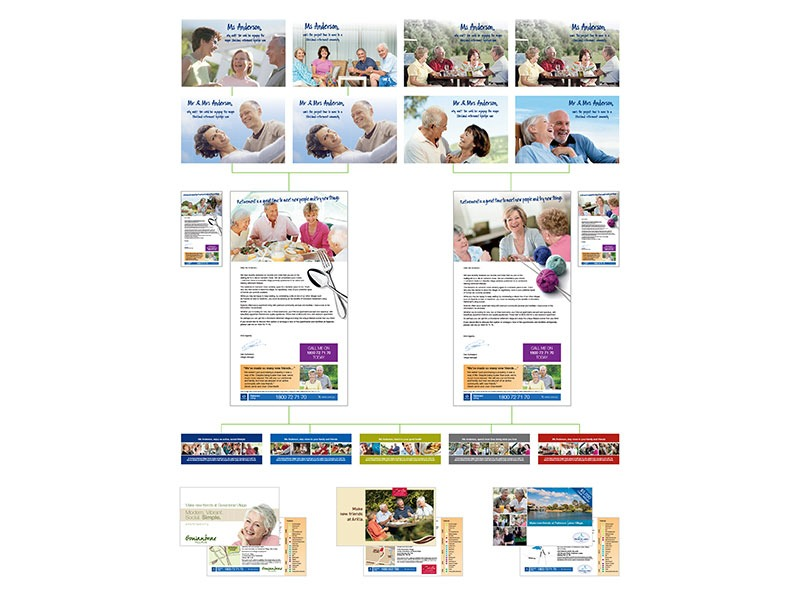 Stockland Retirement direct mail diagram